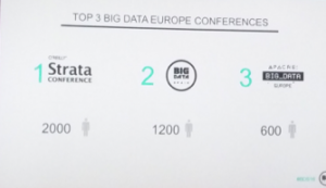 Big Data Europe Conferences